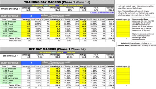 diet macros for intermminent fasting